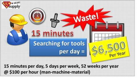 Searching Waste Infographic